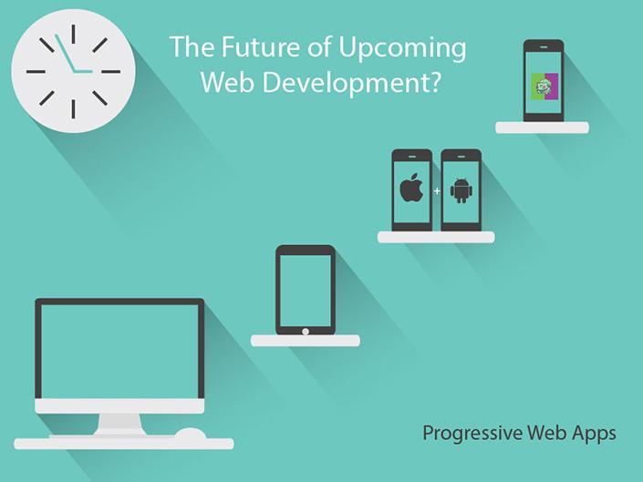 Progressive WebApps